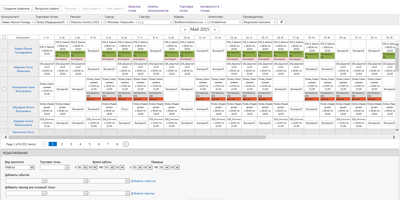 Corporate Portal - Manege Employee Work Schedule