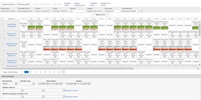 Corporate Portal - Manege Employee Work Schedule