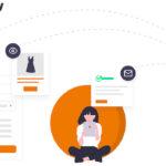 Maximaliseer uw marketinginspanningen met analyse van gebruikersgedrag op basis van Snowplow gegevens